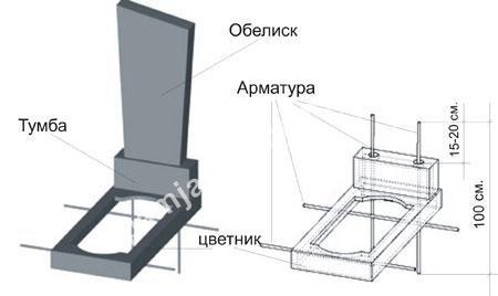 Схема установки стандартного